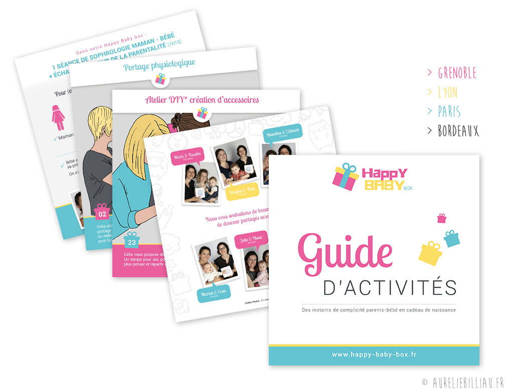 Guides Happy Baby box